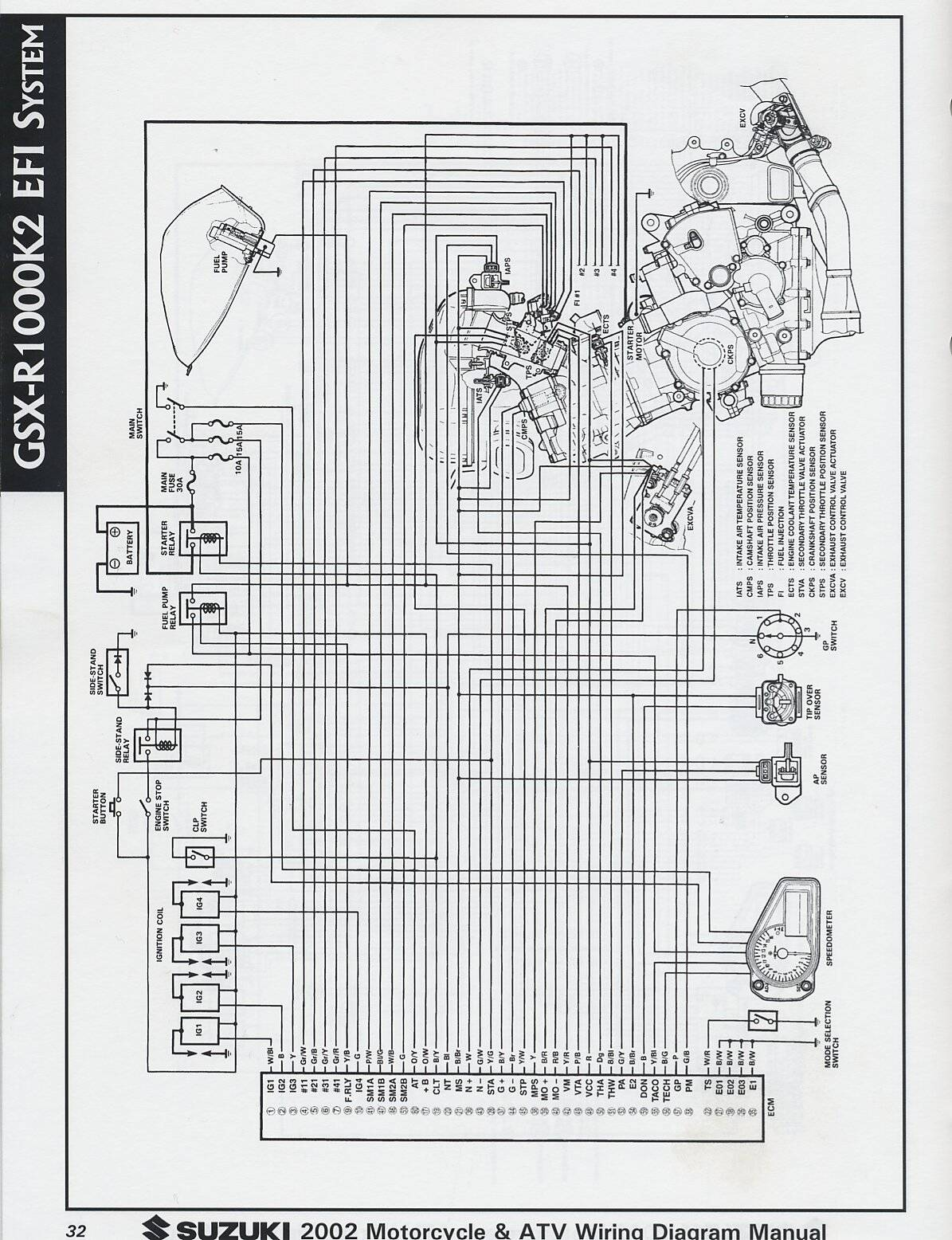 suzuki gsxr 1000 k3 wiring diagram - wiring diagram and ... wiring diagram 2003 gsx r1000 chevy 4l60e wiring diagram 2003